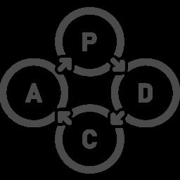 Pdcaのサイクルで回そうアイコン素材 京なかgozan